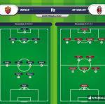 Lineup image Roma - AC Milan