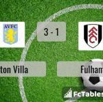 Match image with score Aston Villa - Fulham