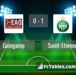 Match image with score Guingamp - Saint-Etienne