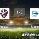 Match image with score Huesca - Alaves