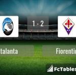 Match image with score Atalanta - Fiorentina
