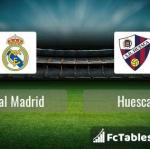 Preview image Real Madrid - Huesca