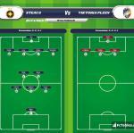 Lineup image Steaua Bucuresti - Viktoria Plzen