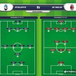Lineup image Atalanta - AC Milan
