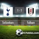 Match image with score Tottenham - Fulham