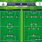 Lineup image Newcastle United - Aston Villa