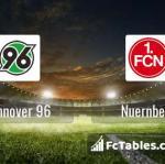 Preview image Hannover 96 - Nuernberg