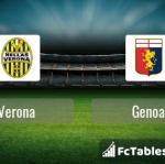 Preview image Verona - Genoa