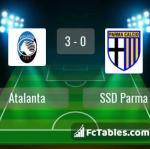 Match image with score Atalanta - SSD Parma