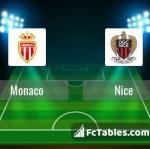 Preview image Monaco - Nice