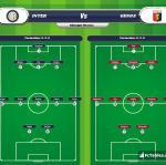 Lineup image Inter - Genoa