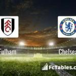 Preview image Fulham - Chelsea