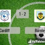 Match image with score Cardiff - Burnley