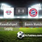 Match image with score RasenBallsport Leipzig - Bayern Munich