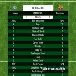 Match image with score Alaves - Barcelona