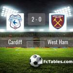 Match image with score Cardiff - West Ham