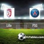 Preview image Lille - PSG