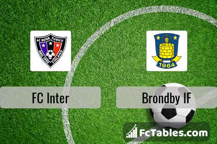 Preview image FC Inter - Brondby IF