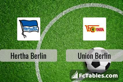 Anteprima della foto Hertha Berlin - Union Berlin