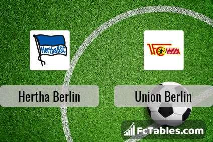 Podgląd zdjęcia Hertha Berlin - Union Berlin