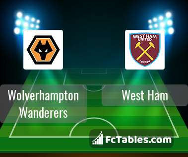 Preview image Wolverhampton Wanderers - West Ham