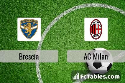 Preview image Brescia - AC Milan