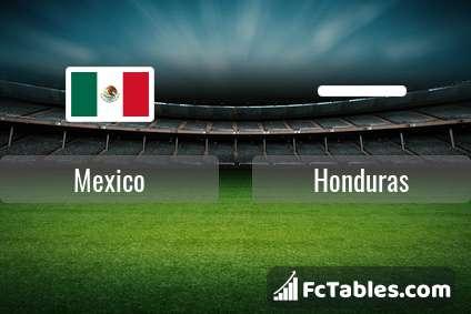 Meksyk Honduras H2H