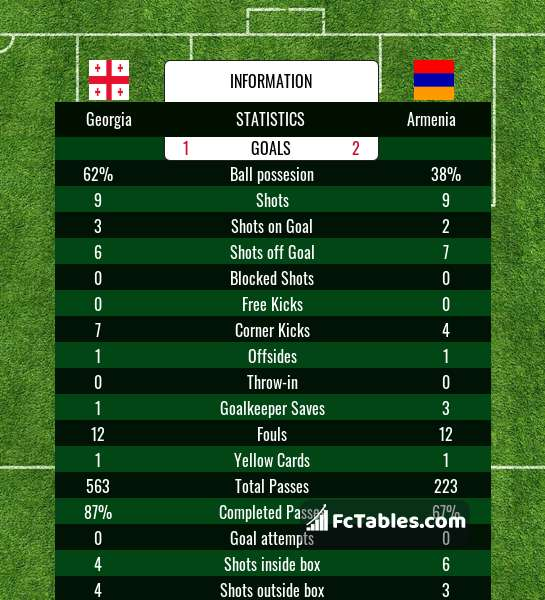 armenia bulgaria betting preview goal