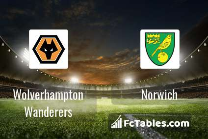 Preview image Wolverhampton Wanderers - Norwich