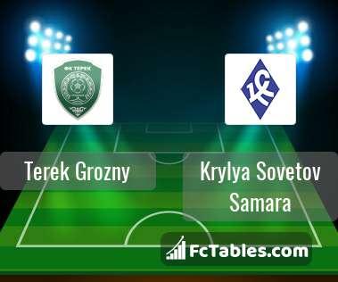 Preview image Terek Grozny - Krylya Sovetov Samara