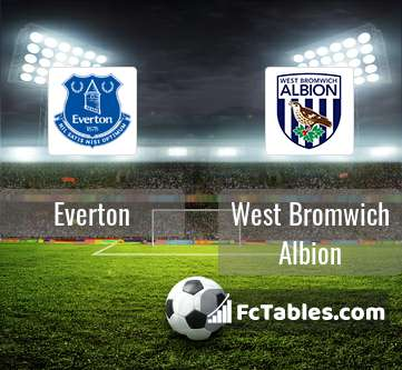 Everton Vs West Bromwich Albion H2h 19 Sep 2020 Head To Head Stats Prediction