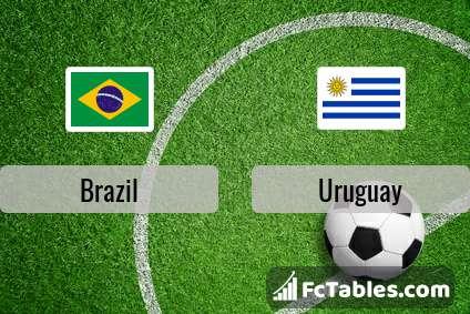 Preview image Brazil - Uruguay