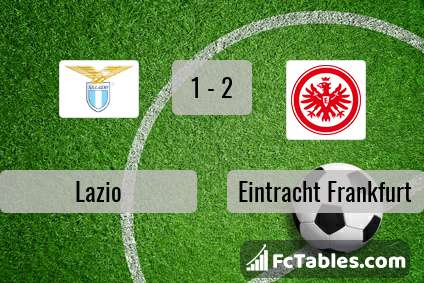 Podgląd zdjęcia Lazio Rzym - Eintracht Frankfurt