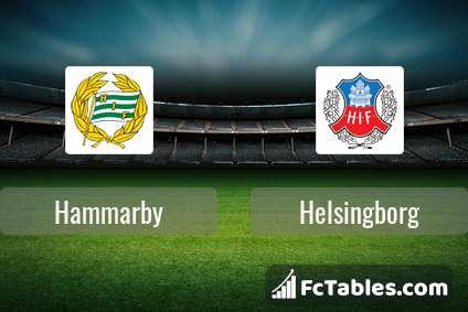 Hammarby Helsingborg H2H