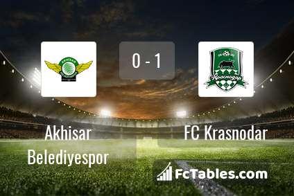 Preview image Akhisar Belediyespor - FC Krasnodar