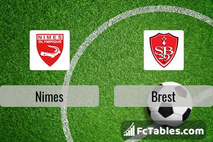 Preview image Nimes - Brest