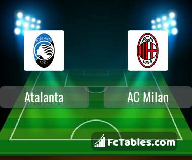 Podgląd zdjęcia Atalanta - AC Milan