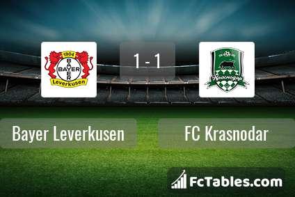 Preview image Bayer Leverkusen - FC Krasnodar