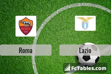 Preview image Roma - Lazio