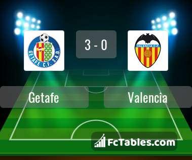 Preview image Getafe - Valencia