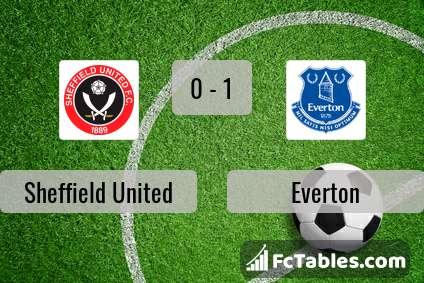Anteprima della foto Sheffield United - Everton