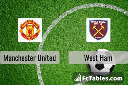 Preview image Manchester United - West Ham