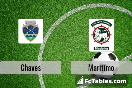 Anteprima della foto Chaves - Maritimo