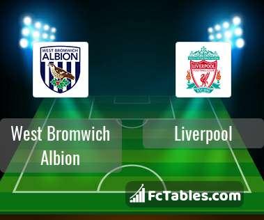 Anteprima della foto West Bromwich Albion - Liverpool