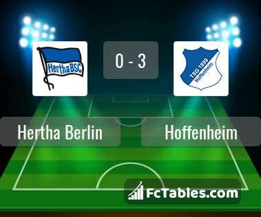 Podgląd zdjęcia Hertha Berlin - Hoffenheim