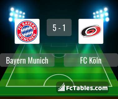 Podgląd zdjęcia Bayern Monachium - FC Köln