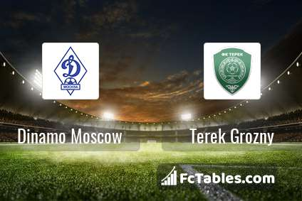 Preview image Dinamo Moscow - Terek Grozny