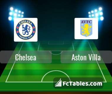 Preview image Chelsea - Aston Villa