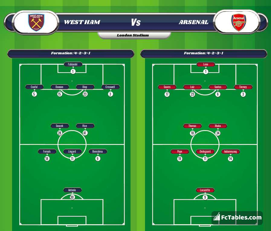 Preview image West Ham - Arsenal