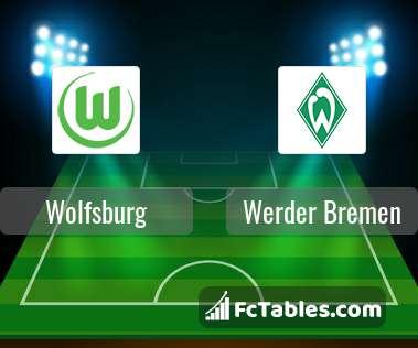 Preview image Wolfsburg - Werder Bremen